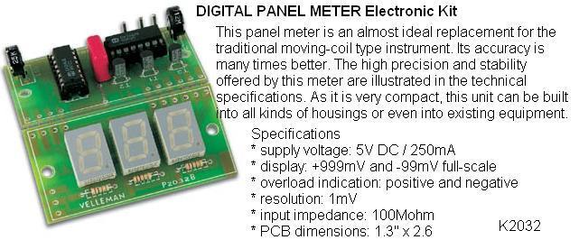 Digital Panel M